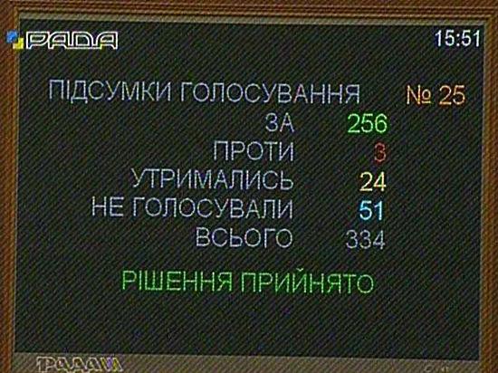 Украина фактически объявила дефолт