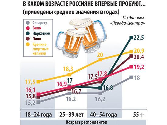 Гречка выросла  до 40 рублей за кг
