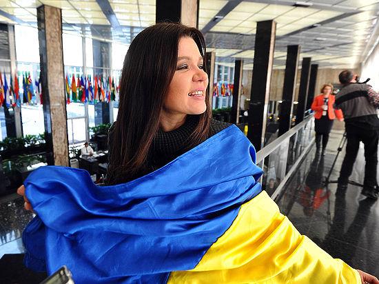 Параметры независимости Украины