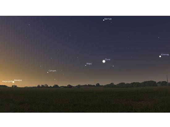Шесть небесных тел Солнечной системы, в том числе Луна, в этот день выстроятся в одну линию