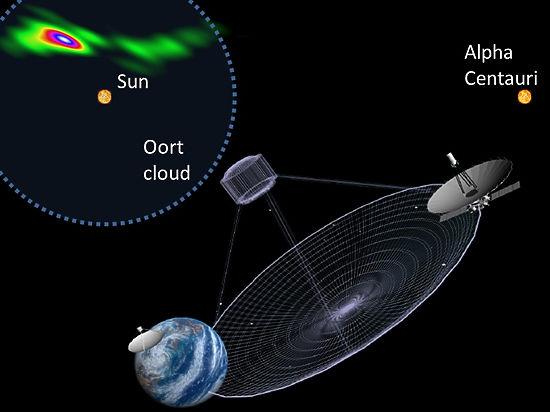 Российский «радиоастрон» в деталях разглядел черную дыру в созвездии Ящерицы