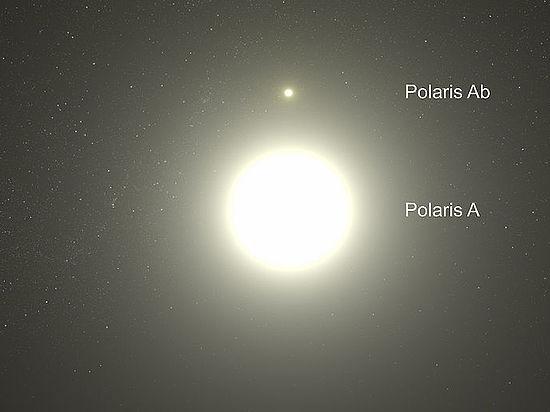 Ученые хотят отправить «коллективную жалобу» на Полярную звезду