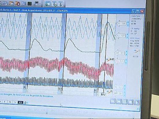 Можно ли доверять проверке на детекторе лжи?