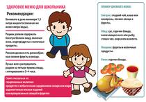 Здоровое меню для школьника