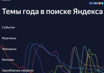 Лабутены и выборы: «Яндекс» рассказал, чем интересовались россияне в 2016-м