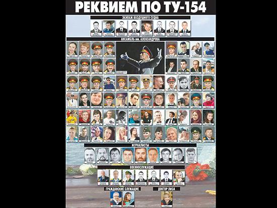 Реквием по Ту-154: вспомним лица всех погибших