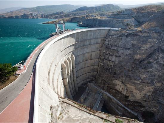 Часть 2. Большая и малая гидроэнергетика
