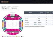 С 17 июня по 2 июля в России пройдет Кубок конференций FIFA 2017