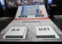 Специалисты определили ТОП-5 интерактивных экспонатов парка «Россия - Моя история. Пермский край»