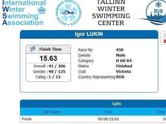 Генерал Мороз: в чемпионате мира по зимнему плаванию лидирует петрозаводчанин