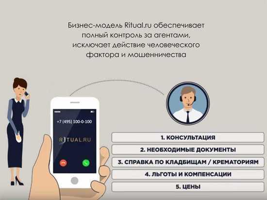 Ритуальным агентам раздали планшеты