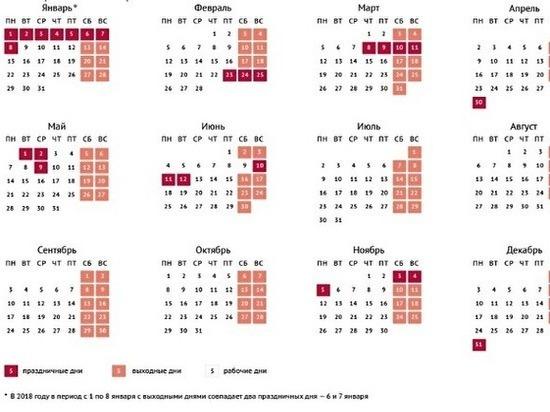 Роструд напомнил россиянам о длинных выходных в мае и июне