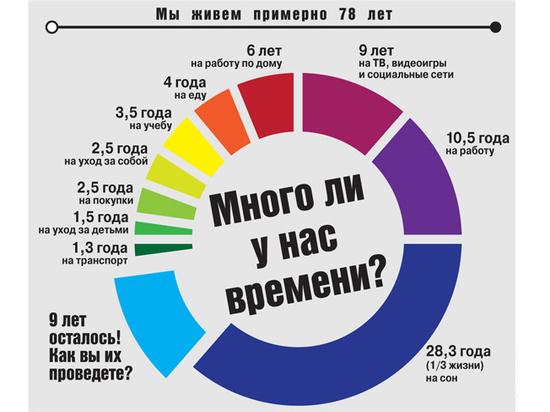 Cтатистика