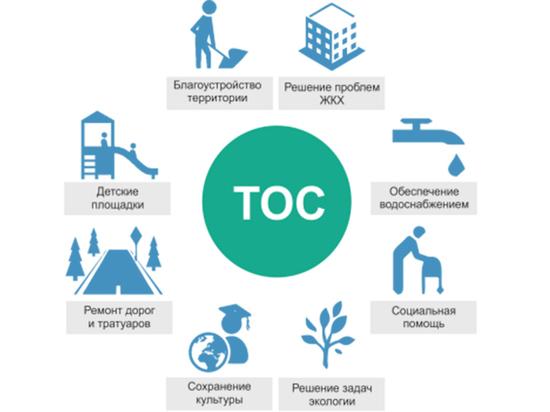 ТОСы Югры получили главную роль в развитии институтов гражданского общества
