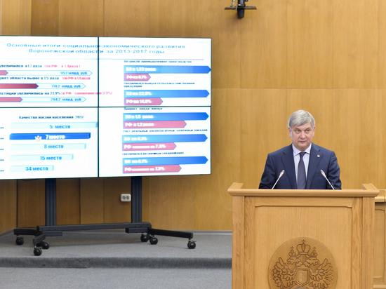 Глава Воронежской области отчитался о работе правительства в 2017 году