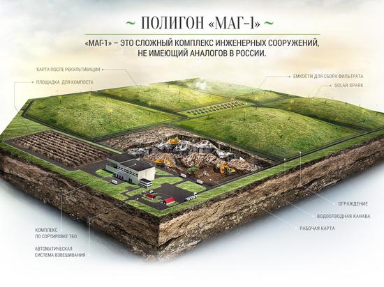 Крупнейший мусоросортировочный комплекс откроется на Новоигумновском полигоне в июне
