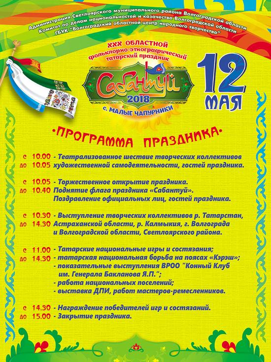 «Сабантуй» придет в Волгоградскую область