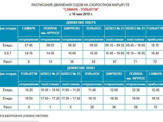 Из Самары в Тольятти будут ходить скоростные суда