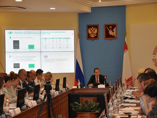 Количество проверок в Вологодской области сократилось на 15,9%