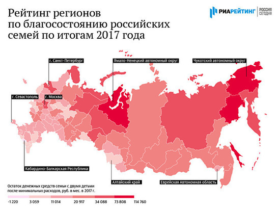 Алтайский край поднялся в рейтинге регионов по уровню жизни семей