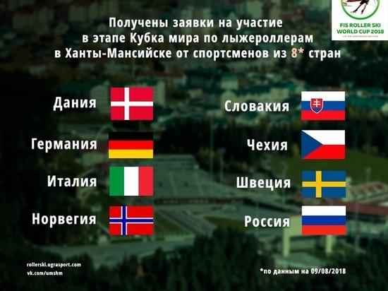 Спортсмены 8 стран приедут на Кубок мира по лыжероллерам Ханты-Мансийск