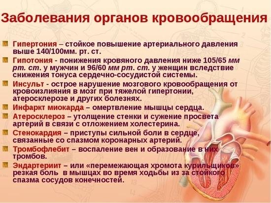 От болезней системы кровообращения умерло 4 255 псковичей