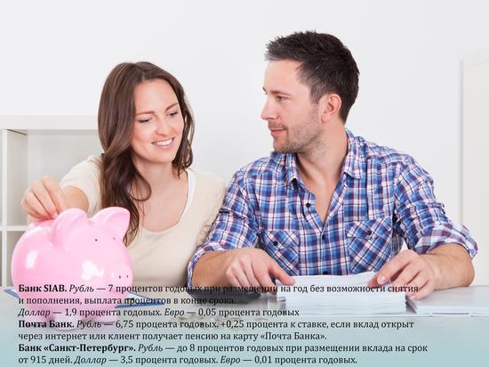 Россию ждет рост ставок, инфляции и дохода по вкладам - эксперты