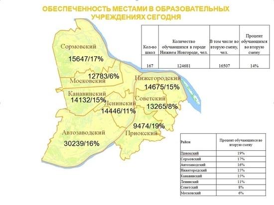 Проектирование трех школ начнут в Нижнем Новгороде до конца года
