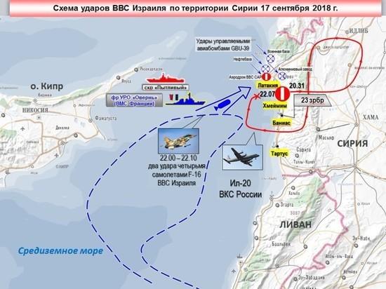 Минобороны показало траекторию Ил-20 и израильских F-16