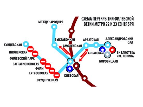 Станции участка Филевской линии закроют 22 и 23 сентября