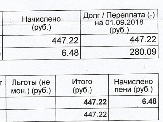 Придётся гасить: крымчане разбираются со странными платёжками за капремонт