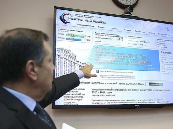 Странные страховки бюджета: россияне заплатят за все