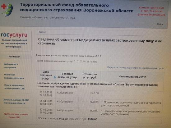 Как в Воронеже реальные отчисления превращаются в несуществующие медицинские услуги