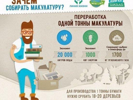 Мурманск сбор макулатуры купить макулатуру в пскове