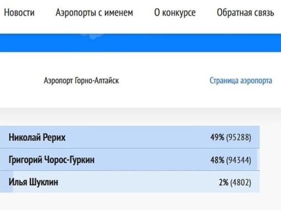 Накрутили голоса? Аэропорт в Горно-Алтайске будет носить имя Рериха