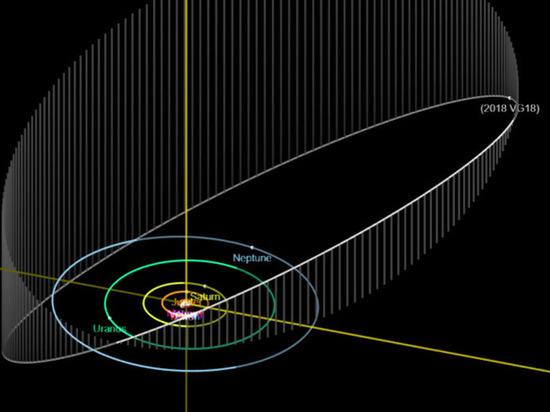 Открыт самый далёкий объект в Солнечной системе
