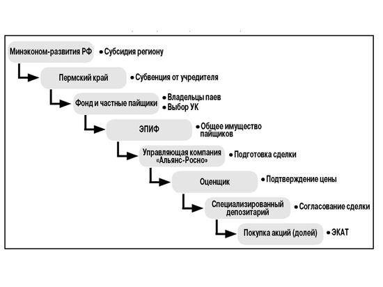Дело Александра Макарова: обвинение вопреки реальности