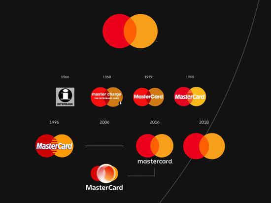 MasterCard изменит свой логотип
