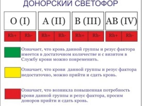 В Свердловской области срочно нужна донорская кровь