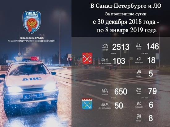 В праздники в Петербурге произошло более 2,5 тысячи ДТП