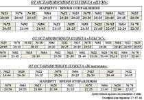 Расписание маршруток в Заволжский район Ульяновска синхронизируют