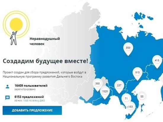 Дальневосточникам «дали волю» в разработке региональной программы
