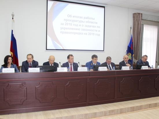 Более 42 тысяч нарушений закона выявлено в Калужской области в 2018 году