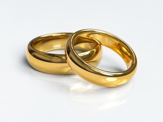 Какой палец подходит для обручального кольца