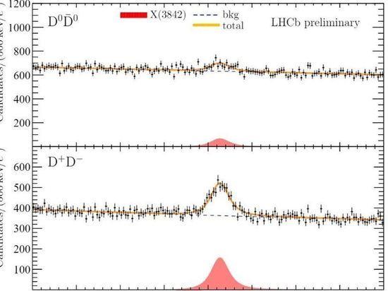 Новосибирские ученые в CERN помогли найти новую частицу