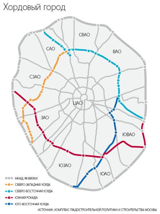 Новое кольцо вокруг Москвы оценили в 630 млрд рублей