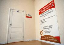 Ямальские бизнесмены смогут получать микрозаймы по льготной ставке