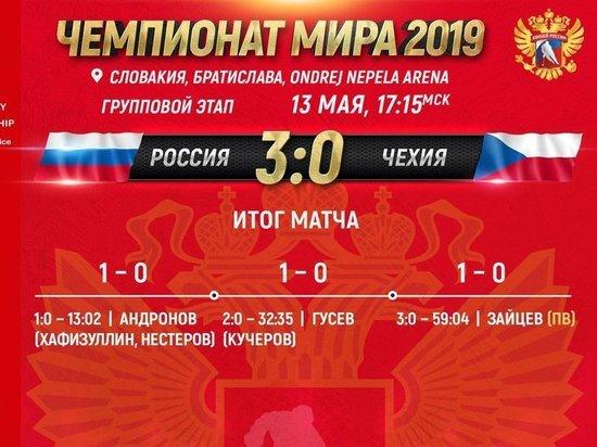 Сборная России обыграла чехов на чемпионате мира по хоккею
