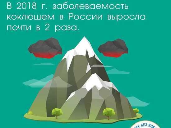 Нам не все равно: стартовал Всероссийский марафон «Будущее без коклюша»