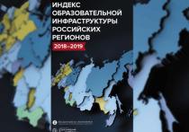 Ямал возглавил рейтинг индекса образовательной инфраструктуры РФ